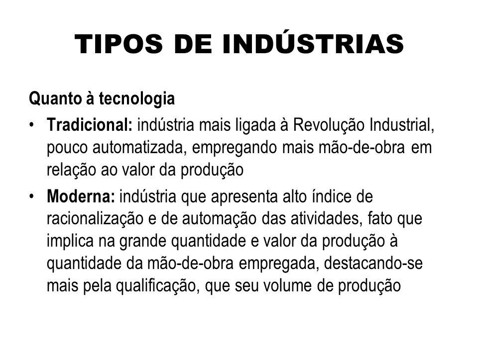 TIPOS DE INDÚSTRIAS Quanto à tecnologia