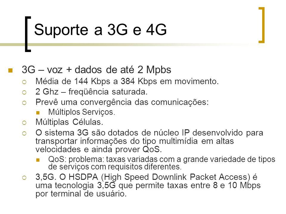 Suporte a 3G e 4G 3G – voz + dados de até 2 Mpbs