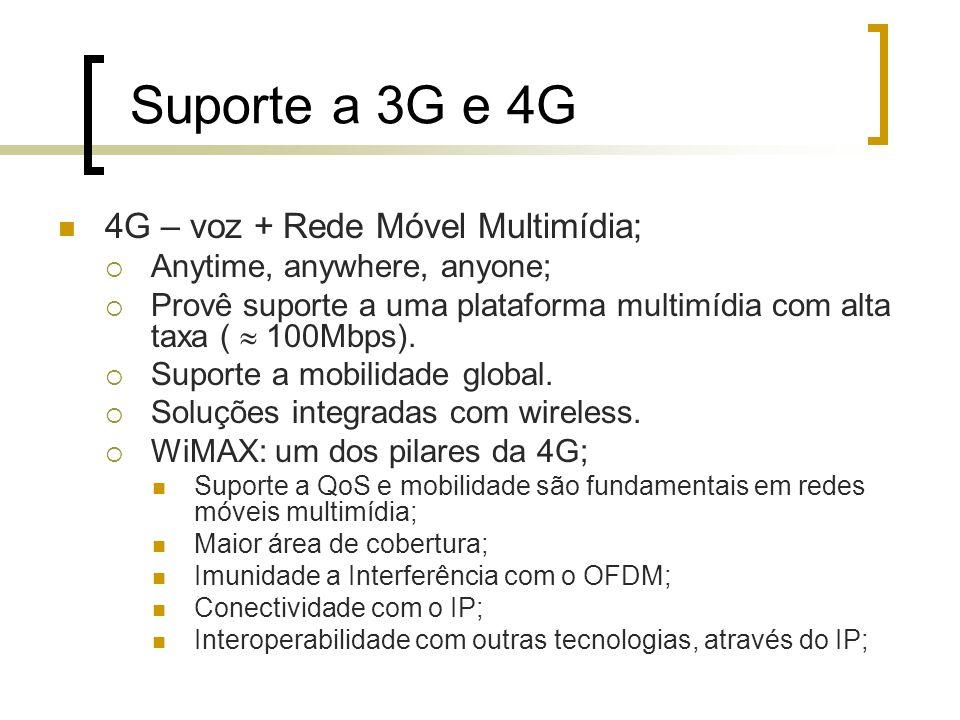 Suporte a 3G e 4G 4G – voz + Rede Móvel Multimídia;