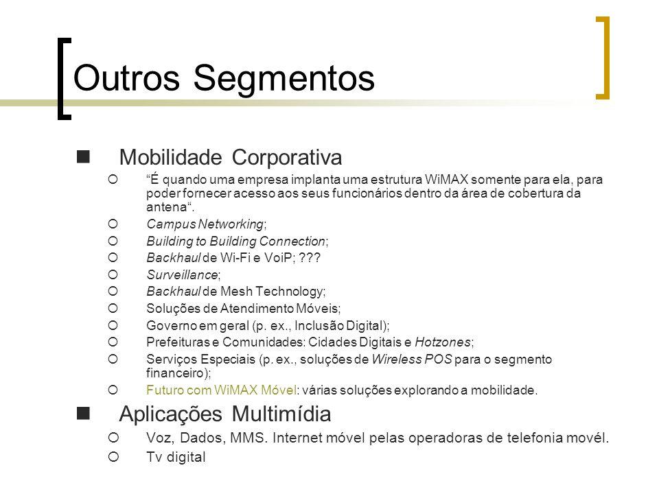 Outros Segmentos Mobilidade Corporativa Aplicações Multimídia