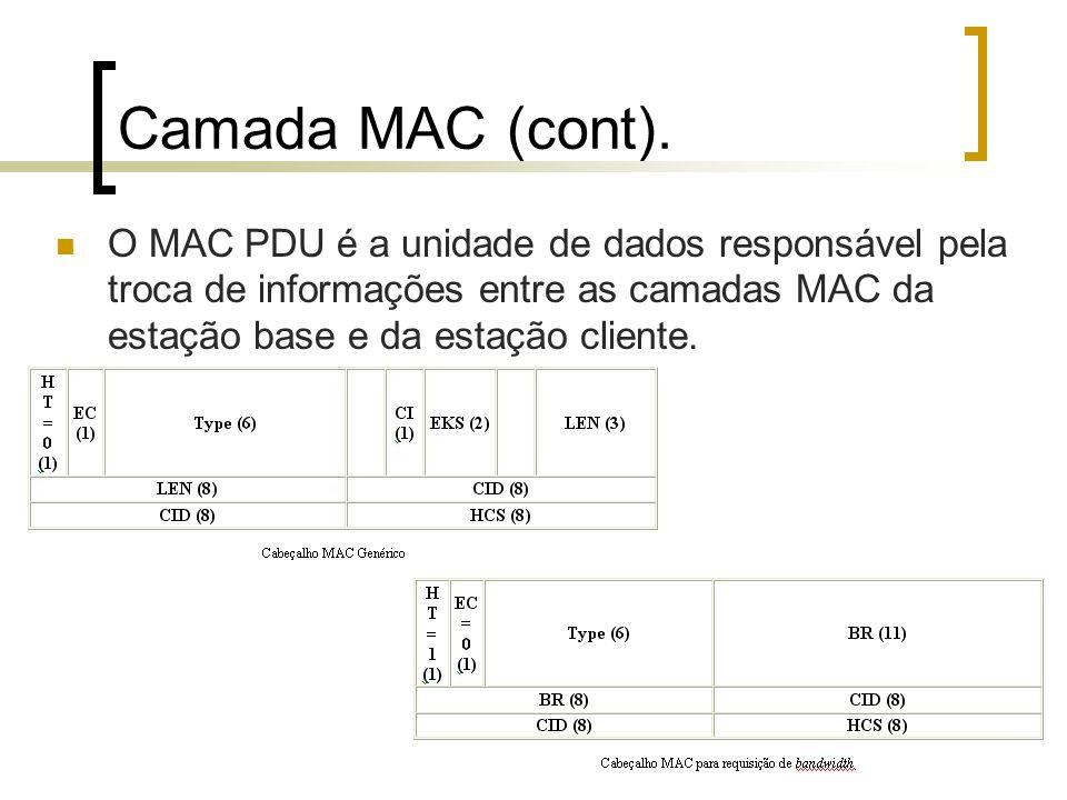 Camada MAC (cont).