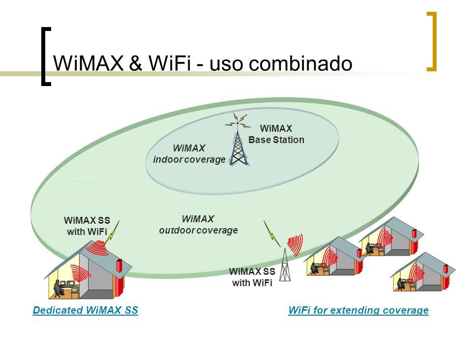 WiMAX & WiFi - uso combinado