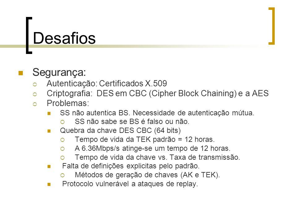 Desafios Segurança: Autenticação: Certificados X.509