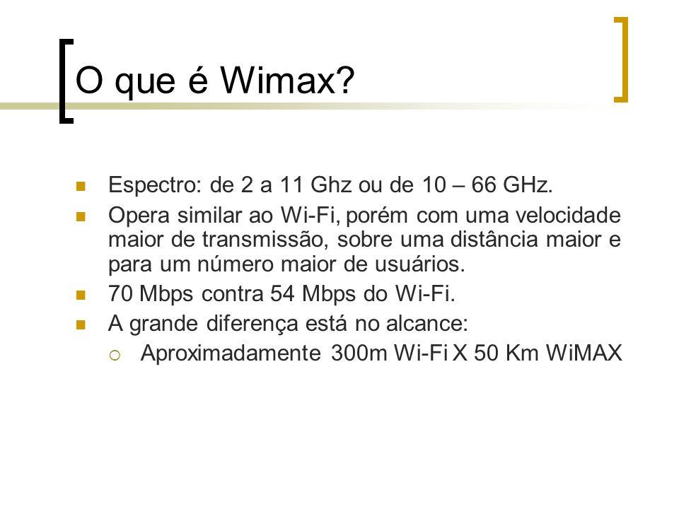 O que é Wimax Espectro: de 2 a 11 Ghz ou de 10 – 66 GHz.
