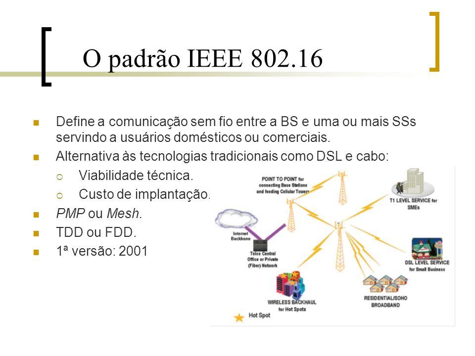 O padrão IEEE 802.16 Define a comunicação sem fio entre a BS e uma ou mais SSs servindo a usuários domésticos ou comerciais.