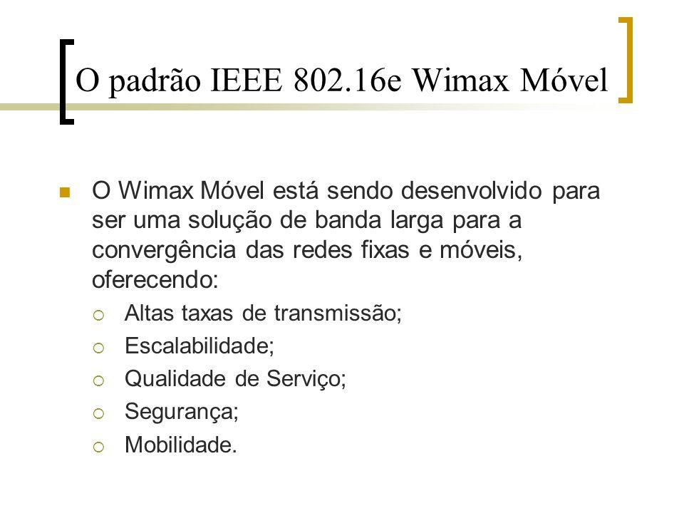 O padrão IEEE 802.16e Wimax Móvel