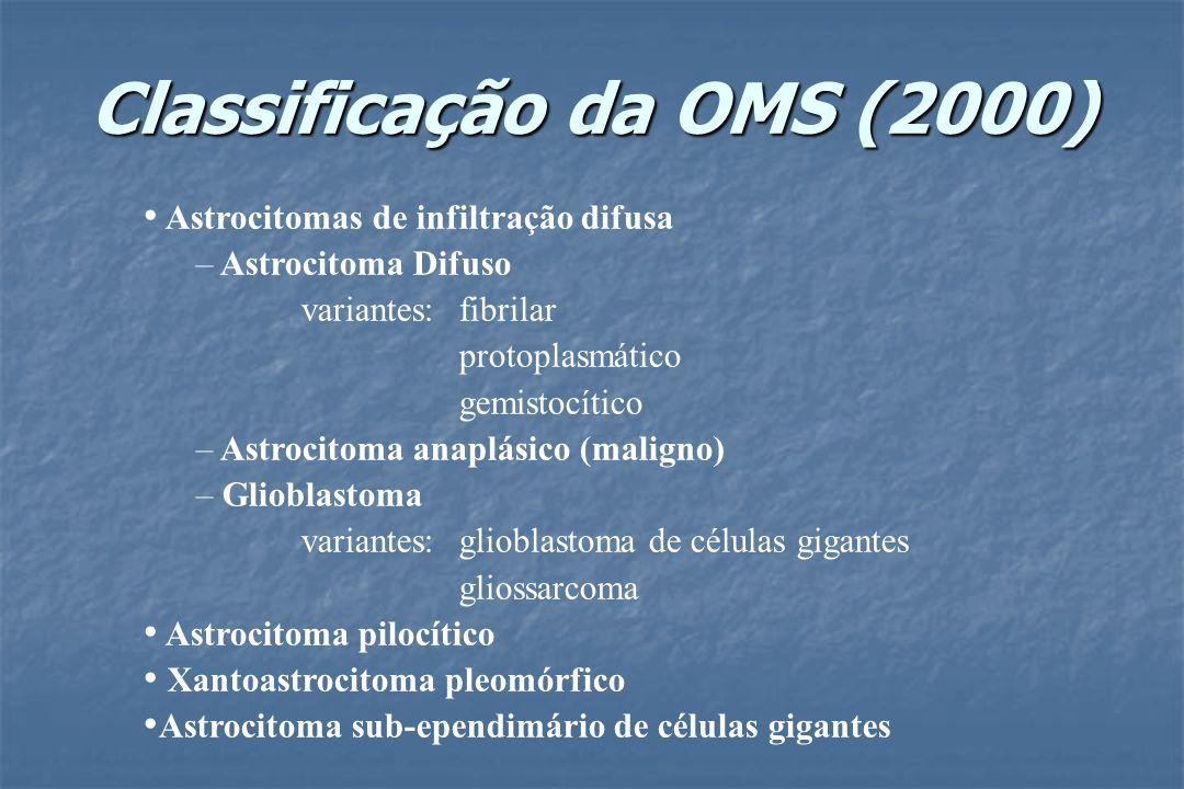 Classificação da OMS (2000)