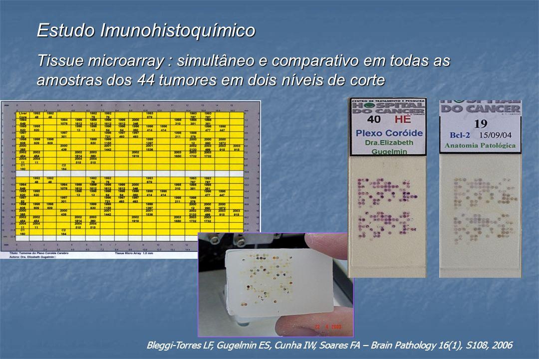 Estudo Imunohistoquímico