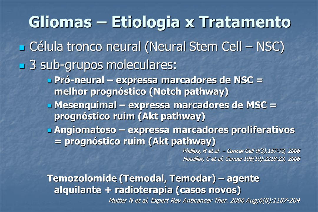 Gliomas – Etiologia x Tratamento
