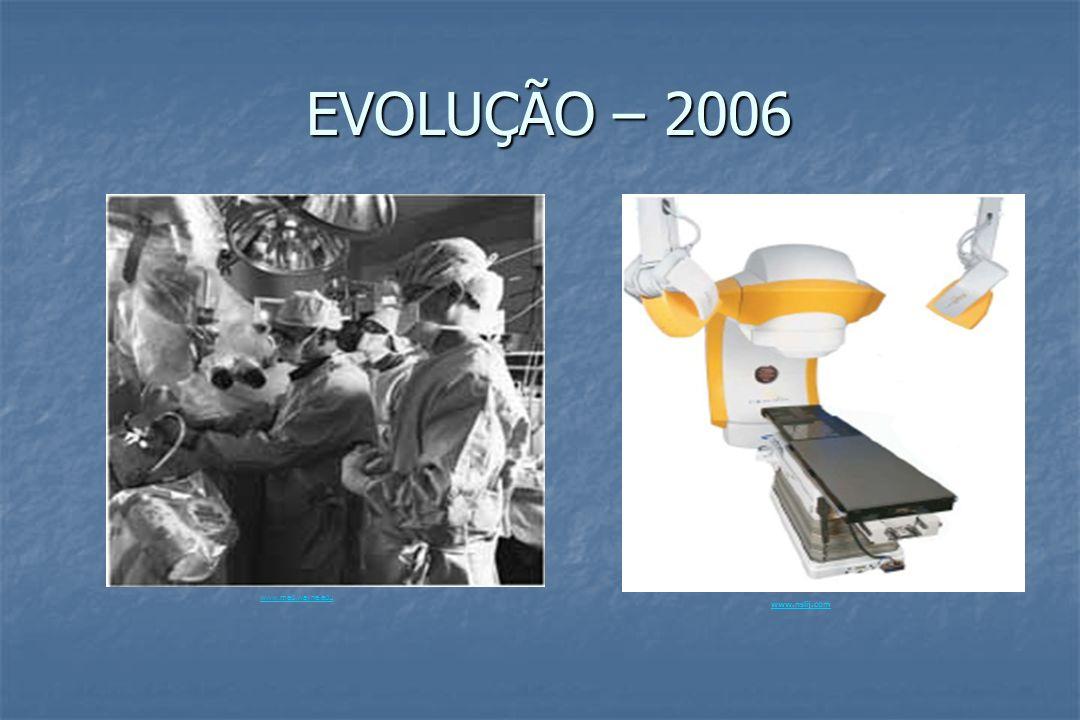 EVOLUÇÃO – 2006 www.med.wayne.edu www.nslij.com