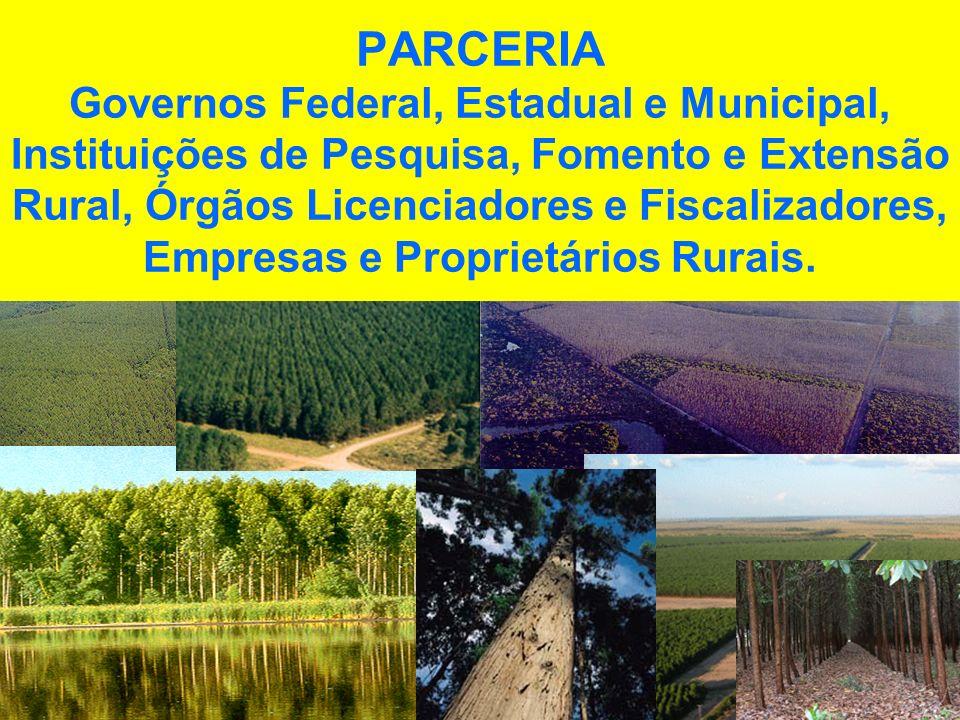 PARCERIA Governos Federal, Estadual e Municipal, Instituições de Pesquisa, Fomento e Extensão Rural, Órgãos Licenciadores e Fiscalizadores, Empresas e Proprietários Rurais.