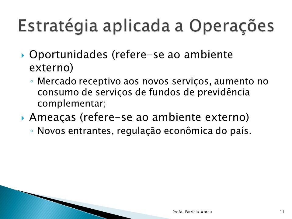 Estratégia aplicada a Operações