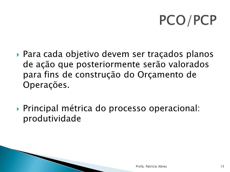 PCO/PCP Para cada objetivo devem ser traçados planos de ação que posteriormente serão valorados para fins de construção do Orçamento de Operações.