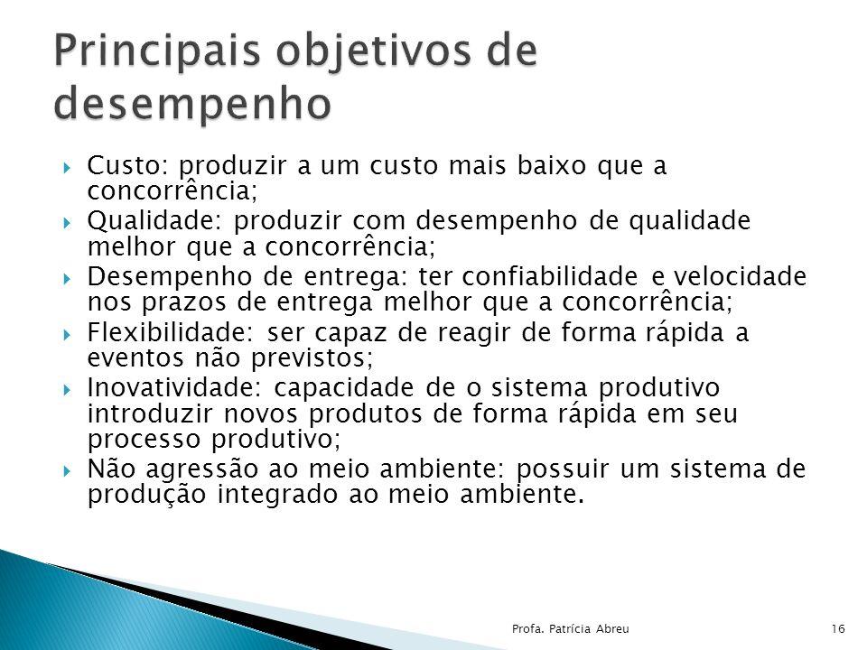 Principais objetivos de desempenho