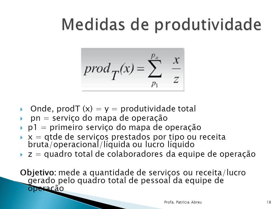 Medidas de produtividade
