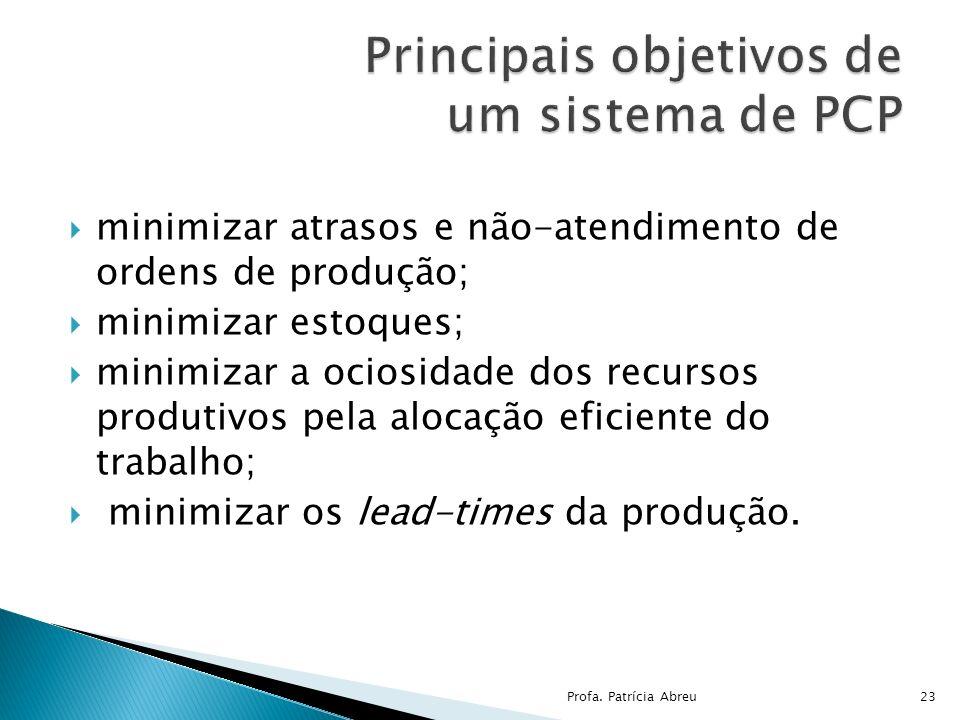 Principais objetivos de um sistema de PCP
