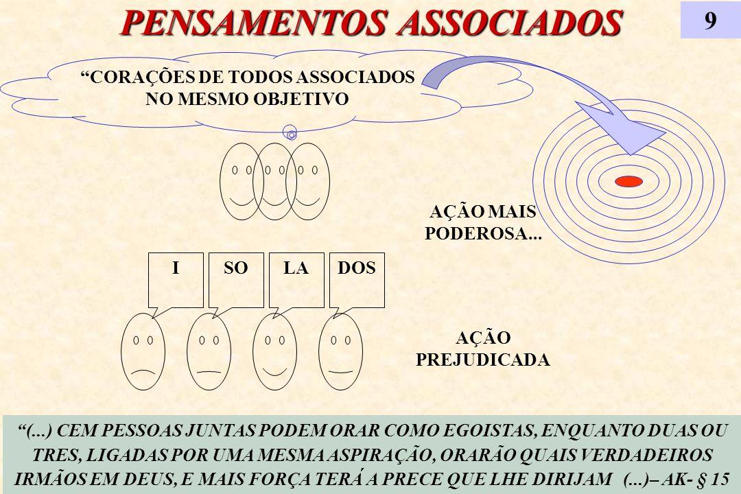 PENSAMENTOS ASSOCIADOS CORAÇÕES DE TODOS ASSOCIADOS NO MESMO OBJETIVO