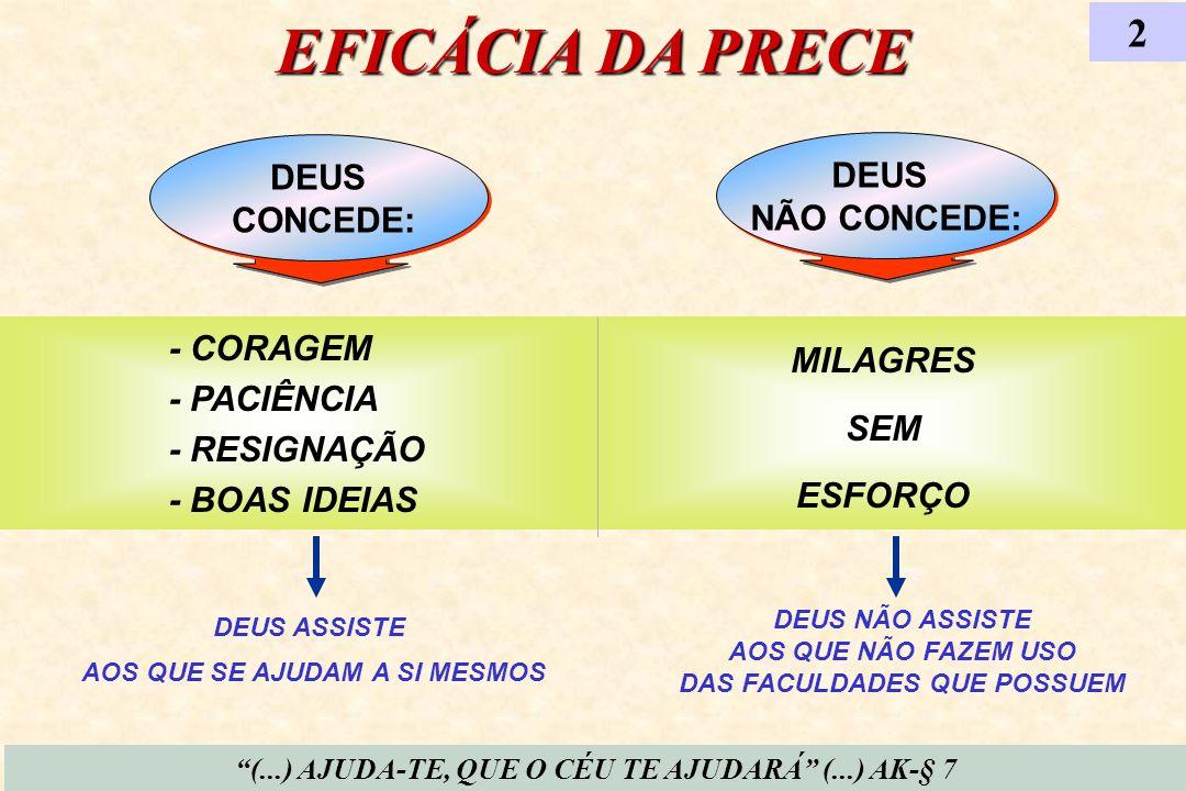 EFICÁCIA DA PRECE 2 DEUS CONCEDE: DEUS NÃO CONCEDE: