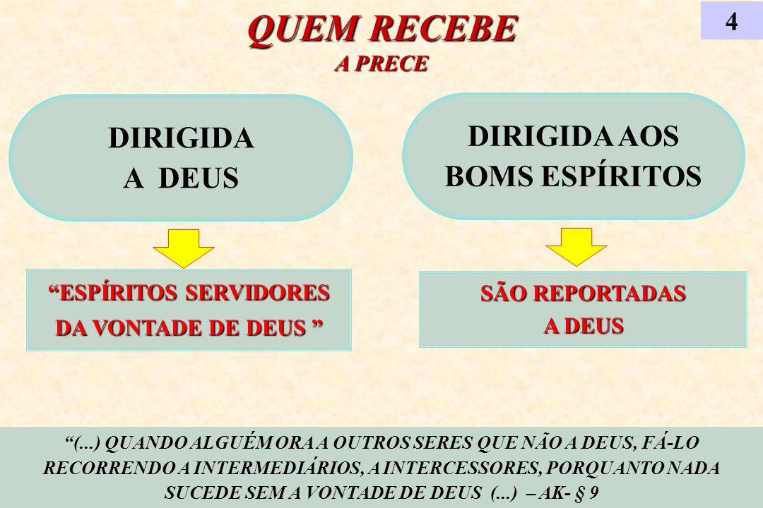 DIRIGIDA AOS BOMS ESPÍRITOS ESPÍRITOS SERVIDORES DA VONTADE DE DEUS