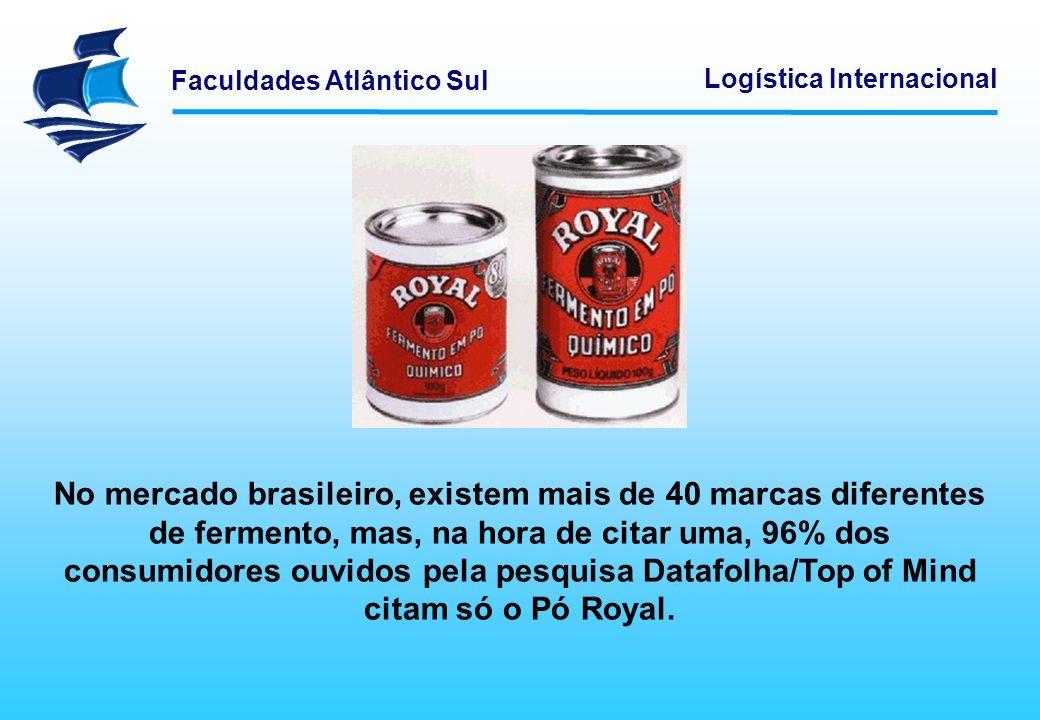 No mercado brasileiro, existem mais de 40 marcas diferentes de fermento, mas, na hora de citar uma, 96% dos consumidores ouvidos pela pesquisa Datafolha/Top of Mind citam só o Pó Royal.