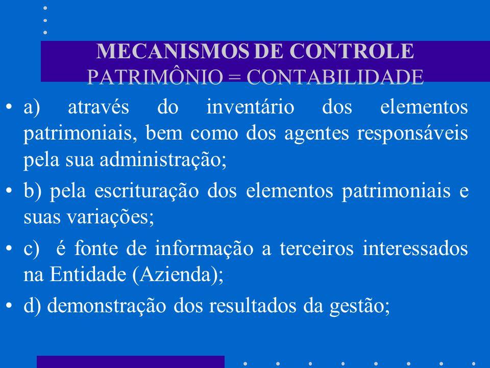 MECANISMOS DE CONTROLE PATRIMÔNIO = CONTABILIDADE