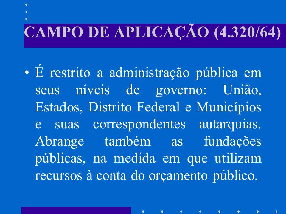 CAMPO DE APLICAÇÃO (4.320/64)