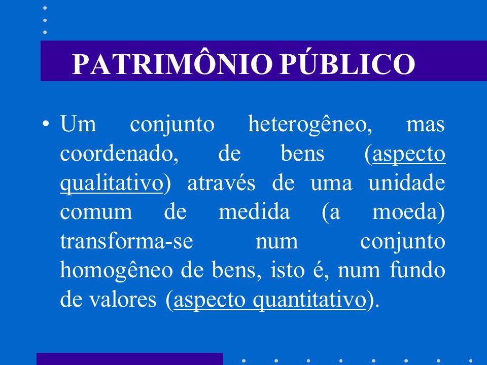 PATRIMÔNIO PÚBLICO