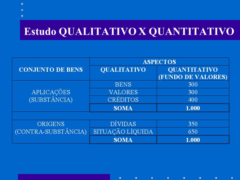 Estudo QUALITATIVO X QUANTITATIVO