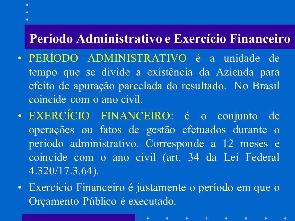 Período Administrativo e Exercício Financeiro