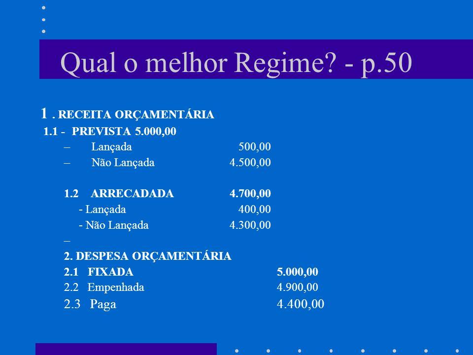 Qual o melhor Regime - p.50 1 . RECEITA ORÇAMENTÁRIA