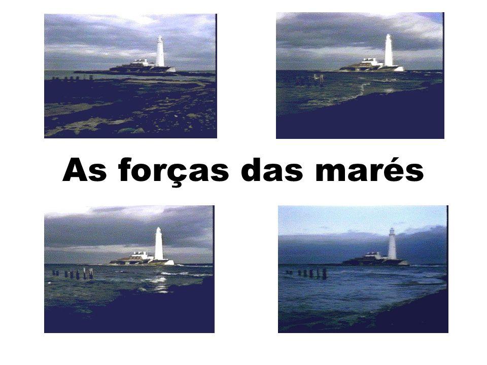 As forças das marés