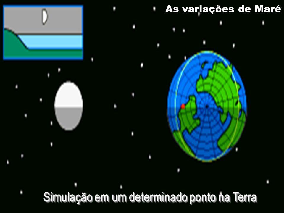 Simulação em um determinado ponto na Terra