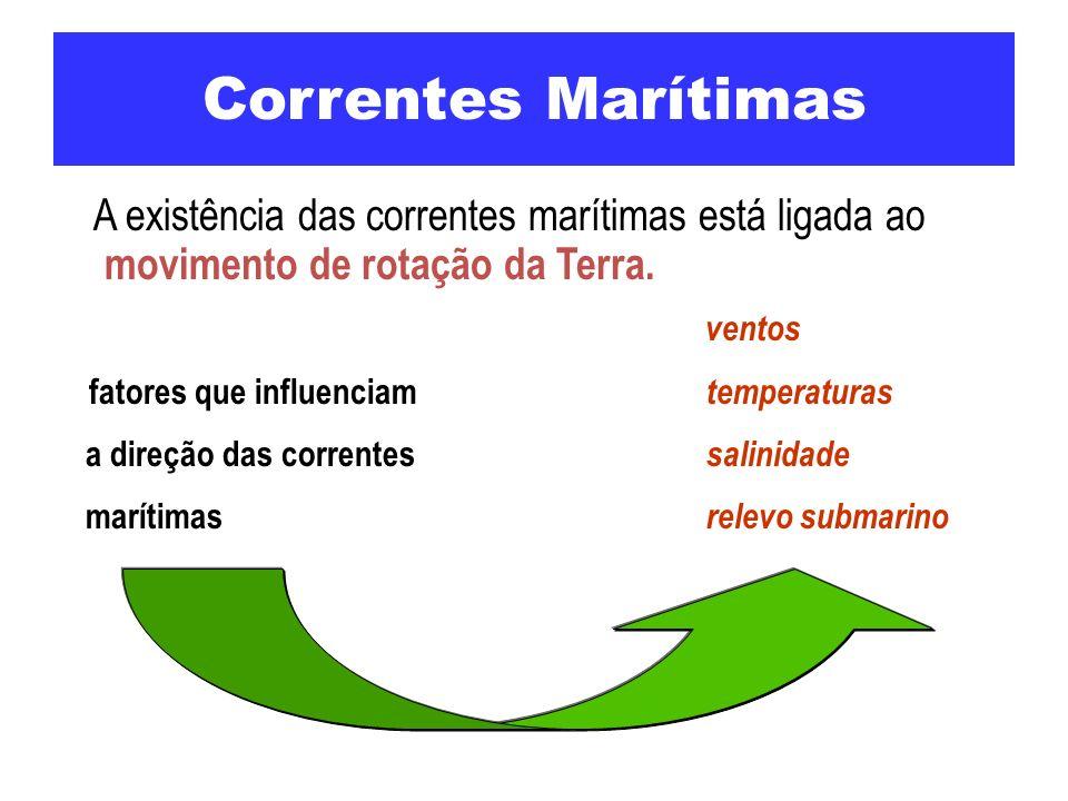 Correntes Marítimas ventos a direção das correntes salinidade