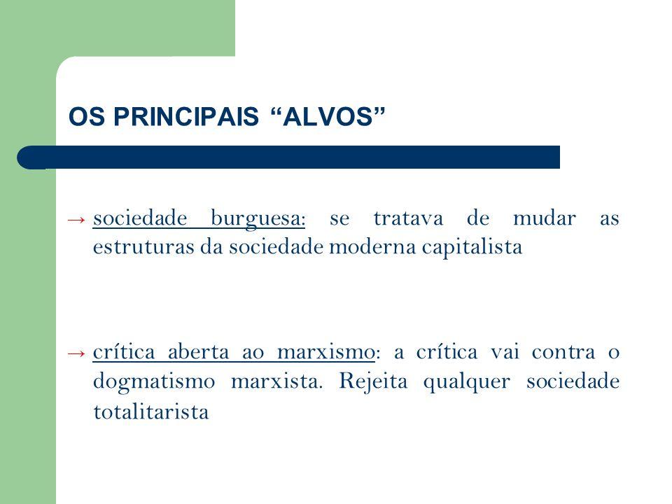 OS PRINCIPAIS ALVOS sociedade burguesa: se tratava de mudar as estruturas da sociedade moderna capitalista.