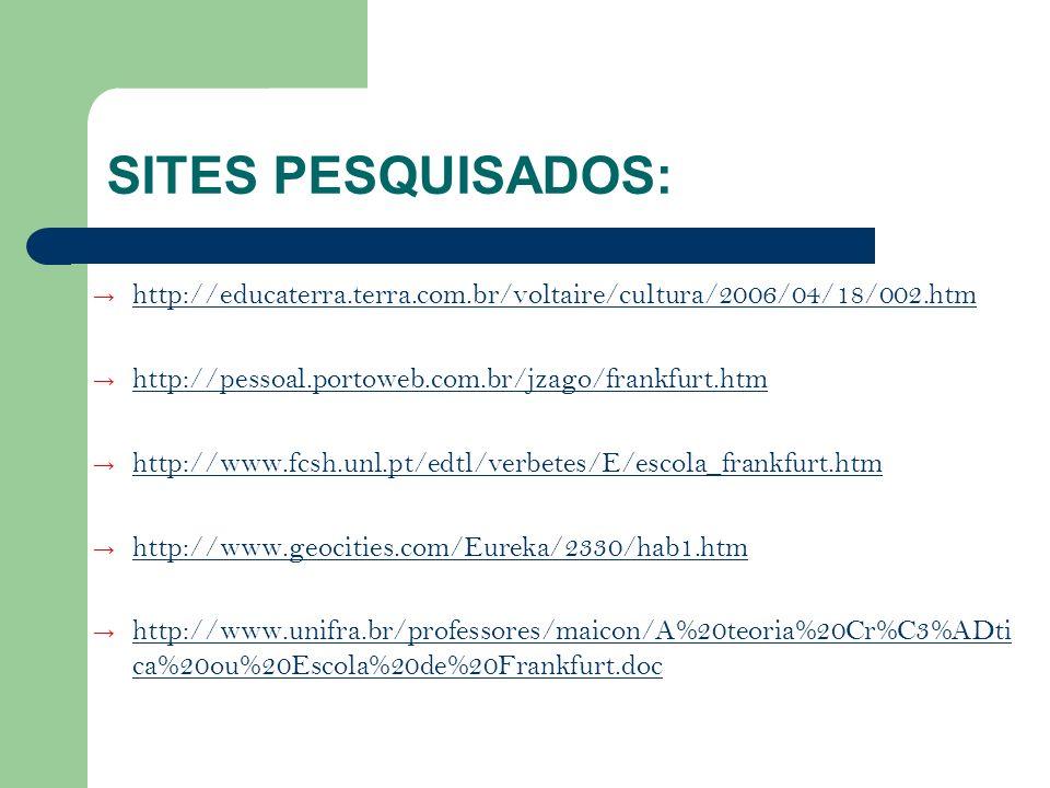 SITES PESQUISADOS:http://educaterra.terra.com.br/voltaire/cultura/2006/04/18/002.htm. http://pessoal.portoweb.com.br/jzago/frankfurt.htm.