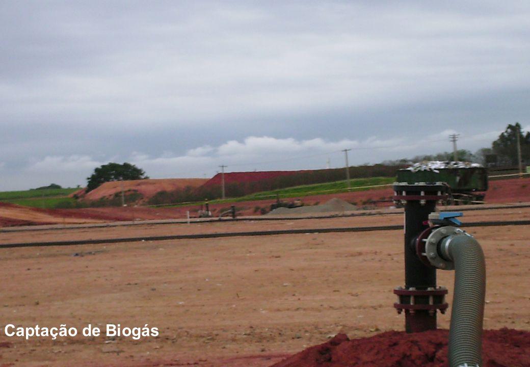 Captação de Biogás