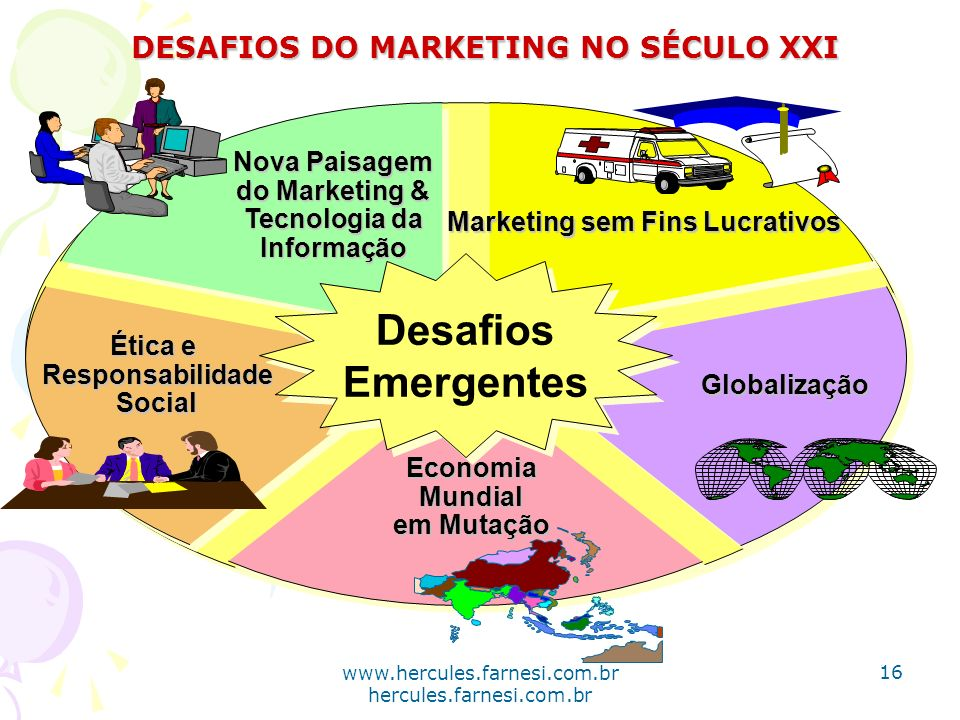 DESAFIOS DO MARKETING NO SÉCULO XXI Marketing sem Fins Lucrativos