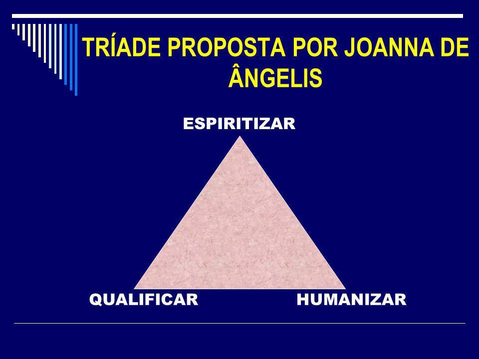 TRÍADE PROPOSTA POR JOANNA DE ÂNGELIS