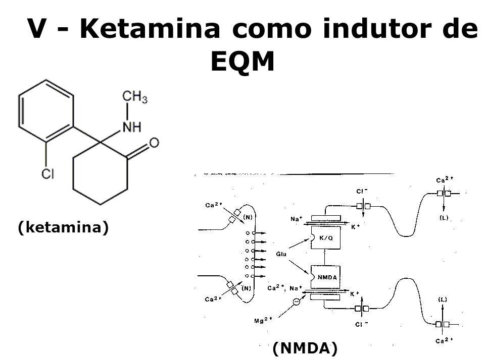 V - Ketamina como indutor de EQM