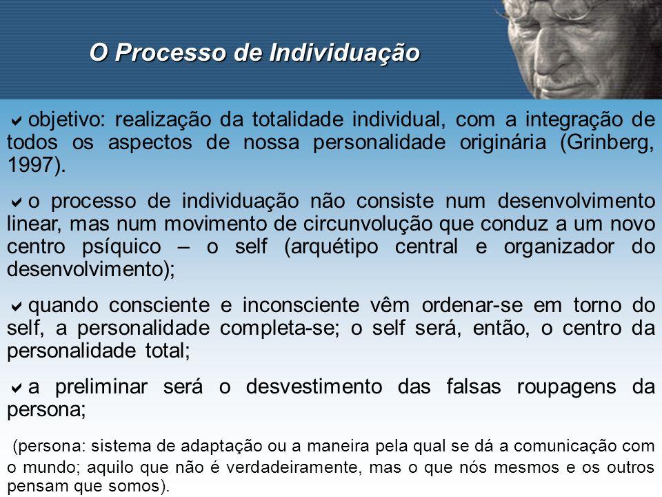 O Processo de Individuação