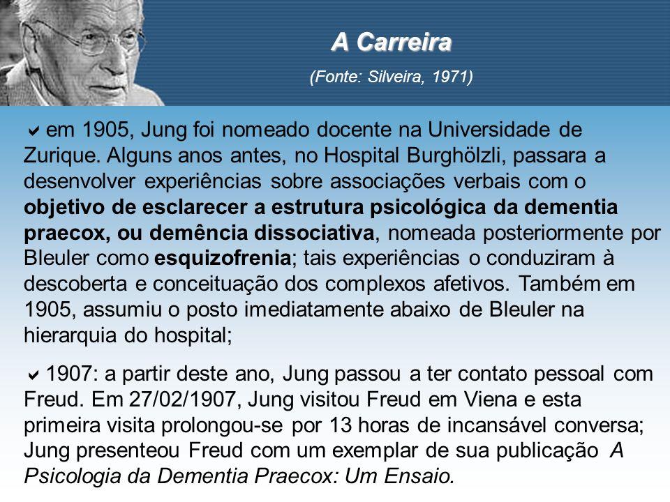 A Carreira (Fonte: Silveira, 1971)