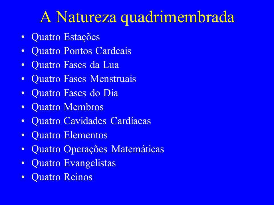 A Natureza quadrimembrada