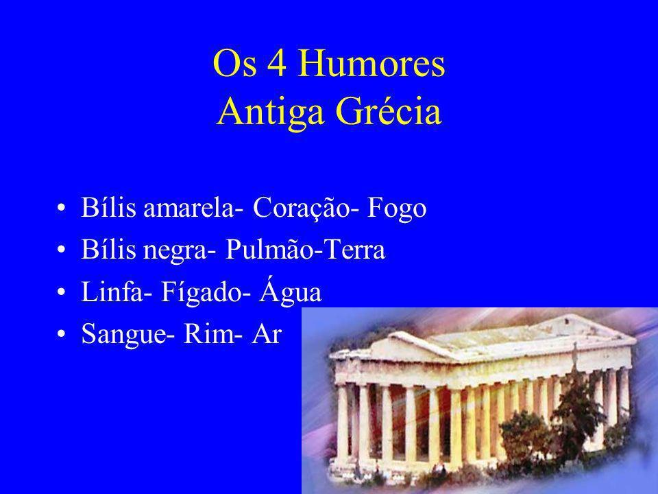 Os 4 Humores Antiga Grécia