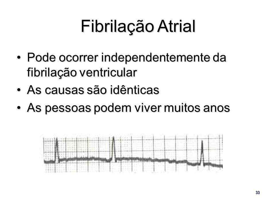 Fibrilação Atrial Pode ocorrer independentemente da fibrilação ventricular. As causas são idênticas.