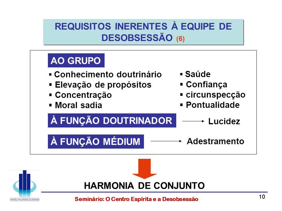 REQUISITOS INERENTES À EQUIPE DE DESOBSESSÃO (6)