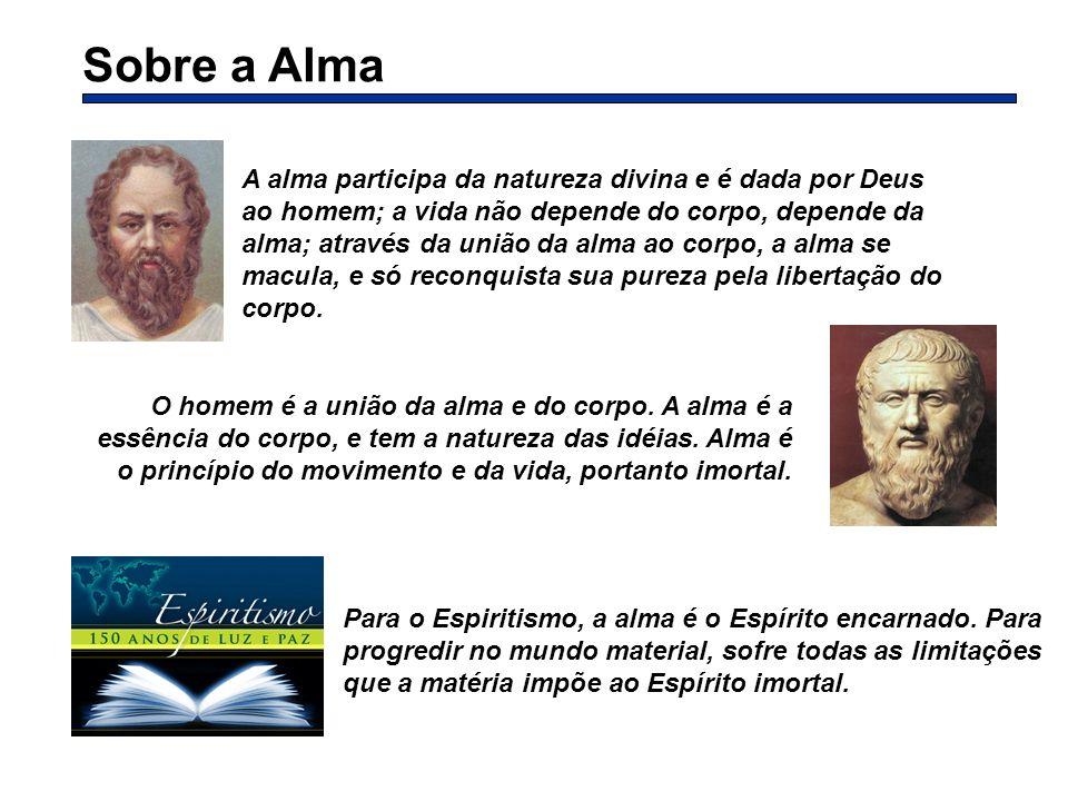 Sobre a Alma