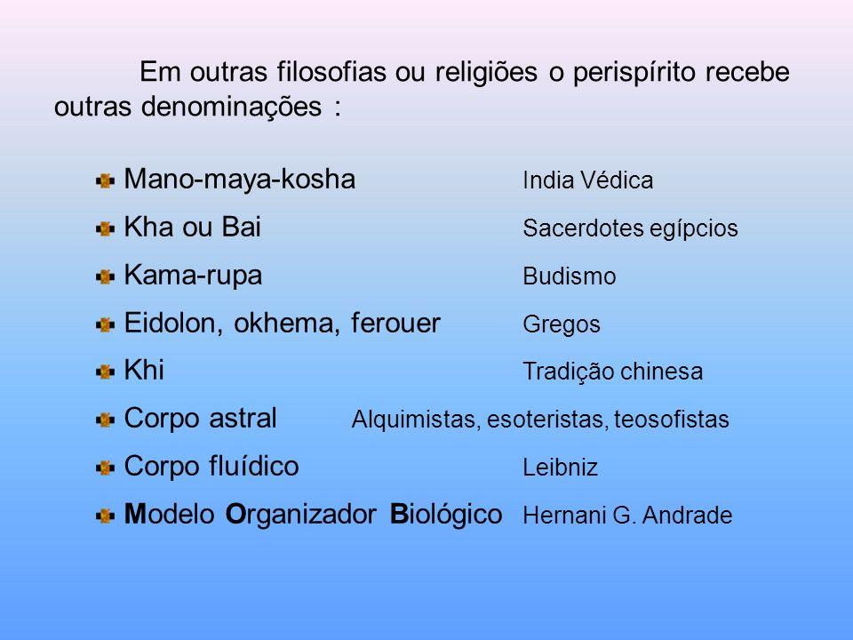 Em outras filosofias ou religiões o perispírito recebe outras denominações :