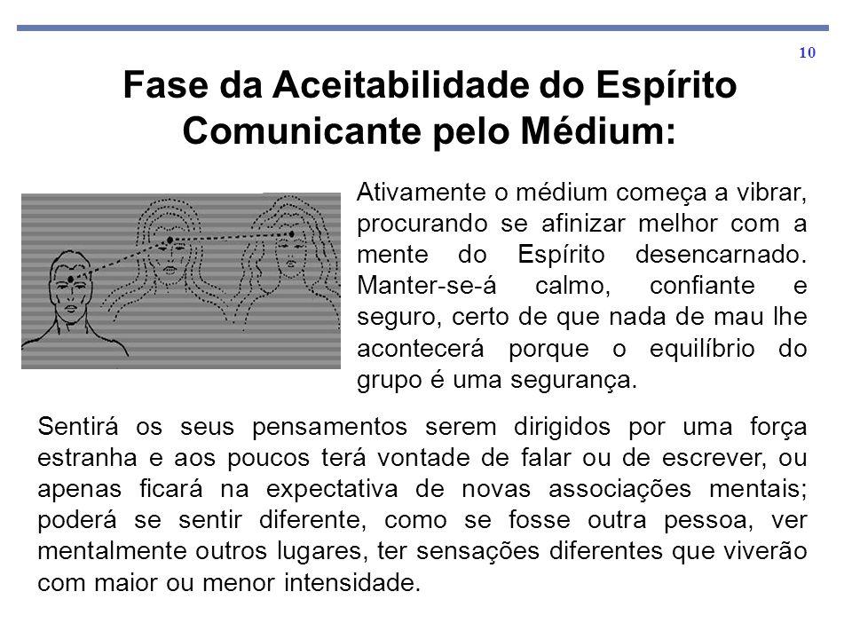 Fase da Aceitabilidade do Espírito Comunicante pelo Médium: