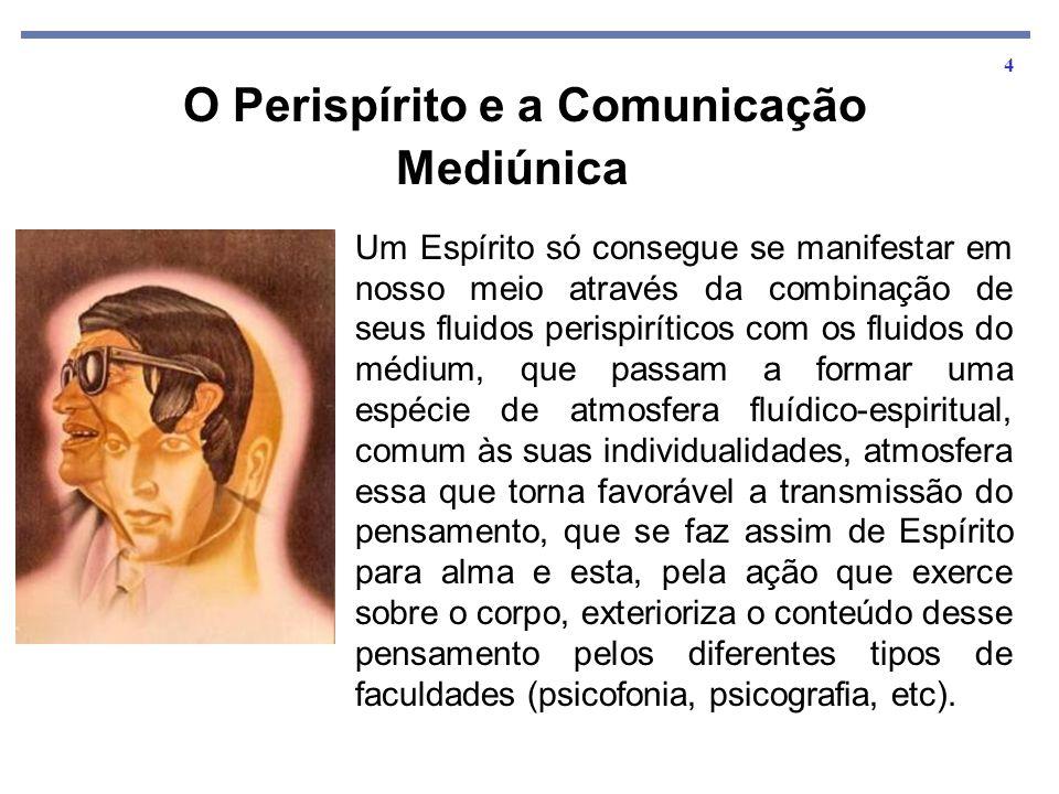 O Perispírito e a Comunicação Mediúnica