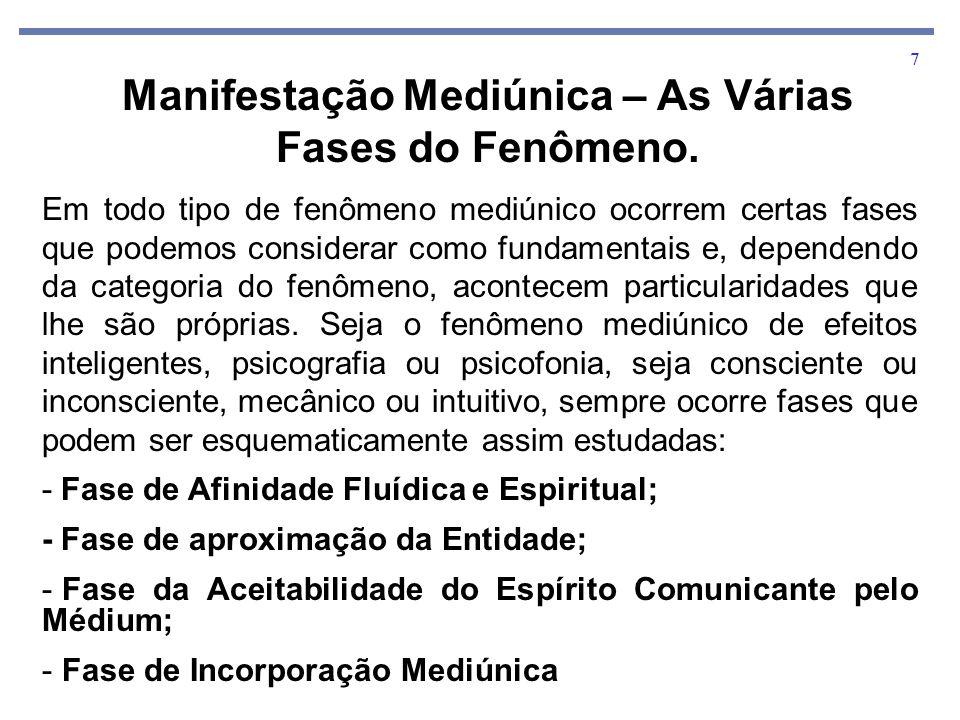 Manifestação Mediúnica – As Várias Fases do Fenômeno.